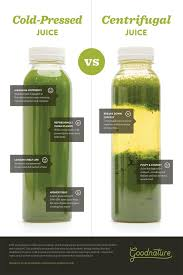 Vegetable Juicer Comparison Chart Cold Pressed Vs Centrifugal Juice A Visual Comparison