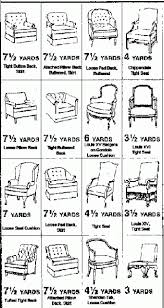Furniture Upholstery Fabric Chart How Much Fabric Do You Need For Reupholstering Diy Home