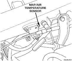 chrysler 300 2 7 engine diagram knock sensor chrysler automotive description 80b1b469 chrysler engine diagram knock sensor