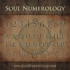 Learn Numerology Letters To Numbers