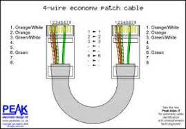 rj patch panel wiring diagram images wiring patch panel cat cat 5 patch panel wiring diagram cat5 allsuperabrasive