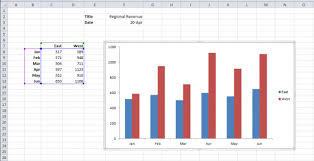 How To Create A Chart In Excel With Selected Cells Creating Dynamic Excel Chart Titles That Link To Worksheet