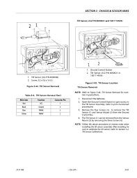 tilt sensor removal 61 tilt sensor location 61 tilt sensor tilt sensor removal 61 tilt sensor location 61 tilt sensor harness chart 61 jlg 3246es service manual user manual page 97 222