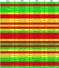 Tampa Bay Buccaneers Depth Chart 2019 75 Meticulous Buccaneers Depth Chart 2019