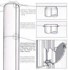 Decorative 4x4 Post Wraps Decorative Column Covers Decorating Ideas