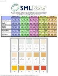 Jotun Colour Chart Sml Marine Paints