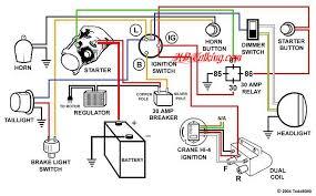 harley davidson wiring diagram wiring diagram 1995 harley dyna wiring diagram jodebal