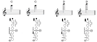 Tenor Sax Altissimo Finger Chart Pdf Altissimo Alto Sax Finger Chart Www Bedowntowndaytona Com
