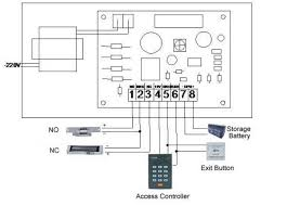 access control wiring diagram access image wiring door access control system wiring diagram wiring diagrams and on access control wiring diagram