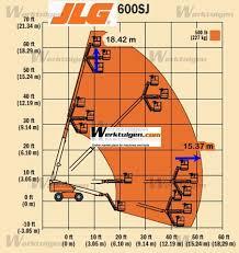 jlg 600sj jlg machinery specifications machinery jlg 600sj machinery specifications