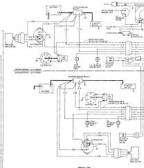 1972 jeep cj5 wiring harness 1972 image wiring diagram my jeep voltage regulator wire harness has a green white on 1972 jeep cj5 wiring