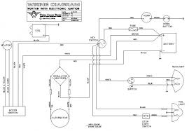 triumph t120r wiring diagram triumph image wiring schematic for dummies triumph forum triumph rat motorcycle forums on triumph t120r wiring diagram