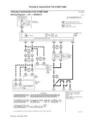 similiar nissan titan wiring harness diagram keywords 2004 nissan titan wiring diagram repair guides transmission