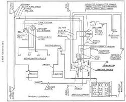 ford model a wiring harness image wiring 1930 model a ford ignition wiring diagram in addition 1931 on 1930 ford model a wiring
