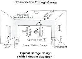 Sizing Garage Door Openers Mediainformasiaceh Co