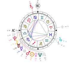 Leonardo Dicaprio Natal Chart Astrology 102 Whats A Birth Chart An In Depth Simple