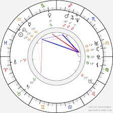 Kris Aquino Birth Chart Horoscope Date Of Birth Astro