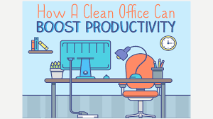 Company tidy office Stock How Clean Office Increases Productivity infographic Small Business Trends Time To Tidy Up Less Desk Clutter Makes You More Productive Data