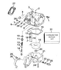Guys i have a problem with a 1989 30hp evinrude outboard that graphic leeyfo choice image