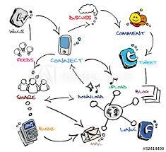 Drawing Chart Social Media Communication Network Chart Drawing Buy This