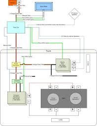 wiring diagram for 2 car amps the wiring diagram 2 amp wiring diagram renault clio 1 5 dci wiring diagram wiring diagram
