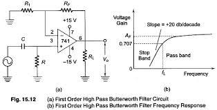 First Order High Pass Butterworth Filter Derivation