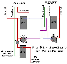 batteries switch and battery wiring diagrams \u2022 diy boats blog boat battery switch wiring diagram at Two Battery Boat Wiring Diagram