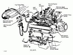 fuse box 1999 chevrolet blazer wiring diagram for you • 1999 s10 blazer ls 4 3 4x4 vacuum lines wiring diagrams fuse box diagram for 1999 chevy blazer 1999 chevrolet s10 blazer