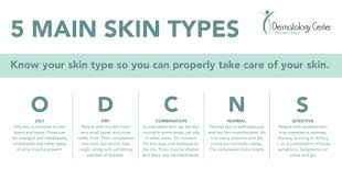 acne e skin if acne is a concern for you a um to full coverage foundation will work best when applying your foundation use a clean brush or