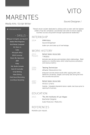 Retail Sales Associate Resume Samples - Visualcv Resume Samples Database