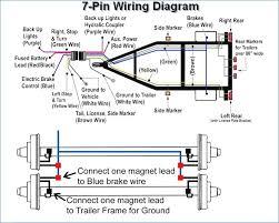 trailer hitch wiring diagram 7 pin kanvamath org Dodge 7 Pin Trailer Wiring Diagram trailer wiring diagram for trailer wiring projects trailerwiring