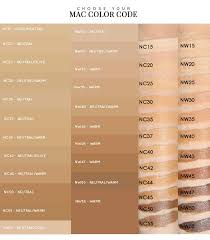 Revlon Colorstay Foundation Shades Chart Best Of Mac Color