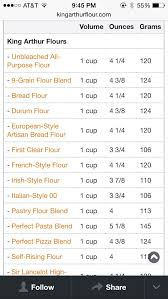 King Arthur Flour Ingredient Chart Pin By Rosa Piasecki On Baking Weight Charts King Arthur