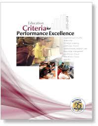 lesson plan essay writing outlining professionalism essay pdf