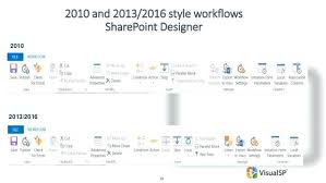 sharepoint workflow templates download sharepoint designer 2007 templates luftmensch co