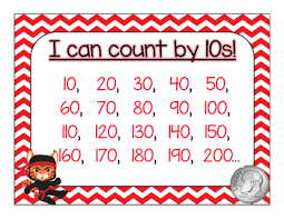 Count By 50 Chart Skip Counting K Lessons Tes Teach