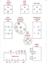 wiring diagram for alarm unit enlarge this imagereduce this image click to see fullsize