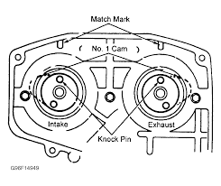 Toyota Camry Timing Belt Diagram