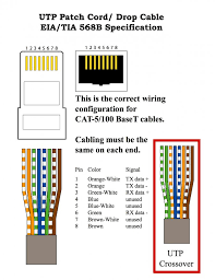 great of cat wiring diagram 5a library for new dia awesome 5 568a great of cat wiring diagram 5a library for new dia awesome 5 568a eia tia 568b rj45