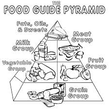 Small Picture Coloring Pages Food Pyramid Coloring Page At Collection Picture