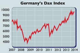 S Dax Chart Can The Dax Rally Last Moneyweek