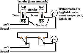 5 way light switch wiring diagram best of wiring a 2 way switch 5 way light switch wiring diagram good leviton three way switch wiring diagram leviton switches of