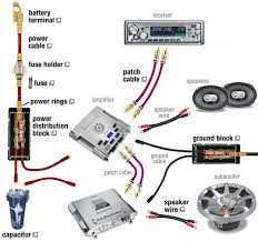 wiring diagram amplifier wiring diagram amp and speaker wiring car subwoofer wiring diagram fascinating patch cable battery terminal fuse holder amplifier wiring diagram power distribution block speaker control