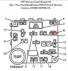 mercury grand marquis power windows fuse location questions where is the fuse for the fuel pump on a 94 grand marquis