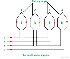 what is pole changing method sd