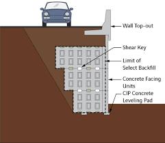 t wall precast retaining wall systems