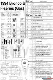 ford f150 fuse box diagram awesome 1995 ford f 150 under hood fuse 02 F150 Fuse Box Diagram at 95 Ford F150 Underhood Fuse Box Diagram