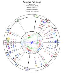Aquarius Full Moon 2015 Planet Waves Astrology By Eric