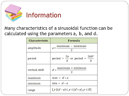 4 information many characteristics of a sinusoidal function can be calculated using the parameters a b and d
