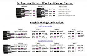 horn wiring diagram 2000 blazer wiring diagram schematics 1997 tahoe wiring diagram nilza net